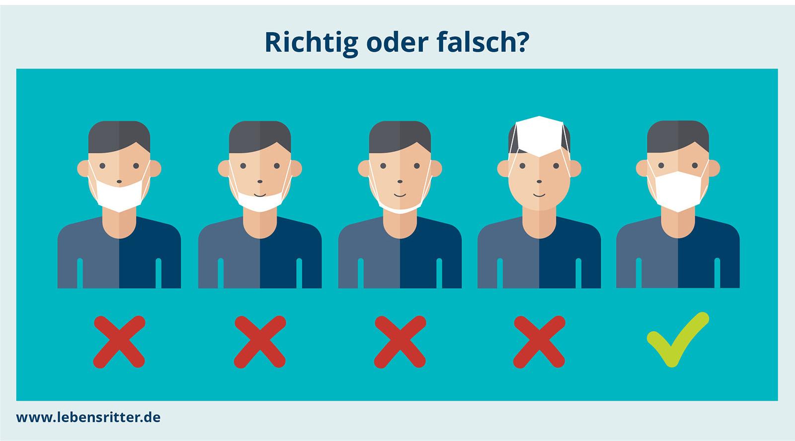 Werbung Lebensritter Netzwerk Organspende NRW Die Werbtätigen Aktion #NurMitMaske Grafik Corona richtig oder falsch